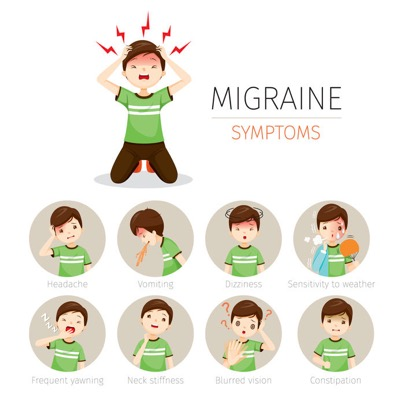 Chart of Migraine Symptoms | Migraine Pain Relief Using Massage, Essential Oils, and Self Care