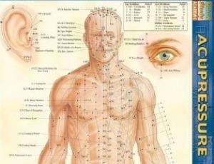 Acupressure Massage Chart