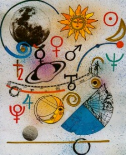 Astrology Symbols | Astrology and Essential Oils